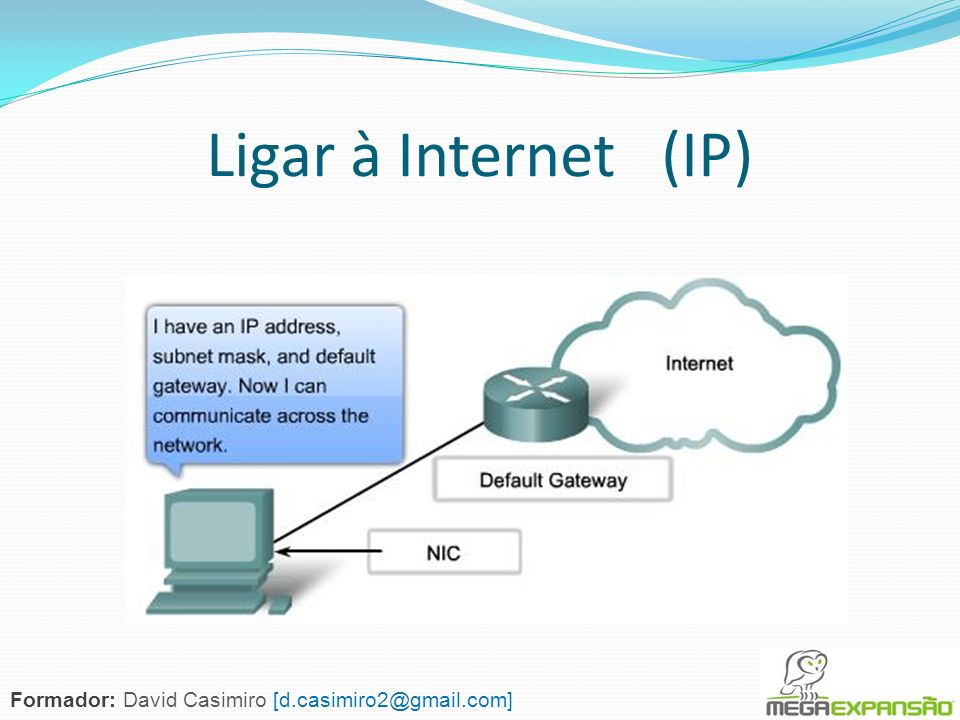 Ligar à Internet (IP) Formador: David Casimiro [d.casimiro2@gmail.com]